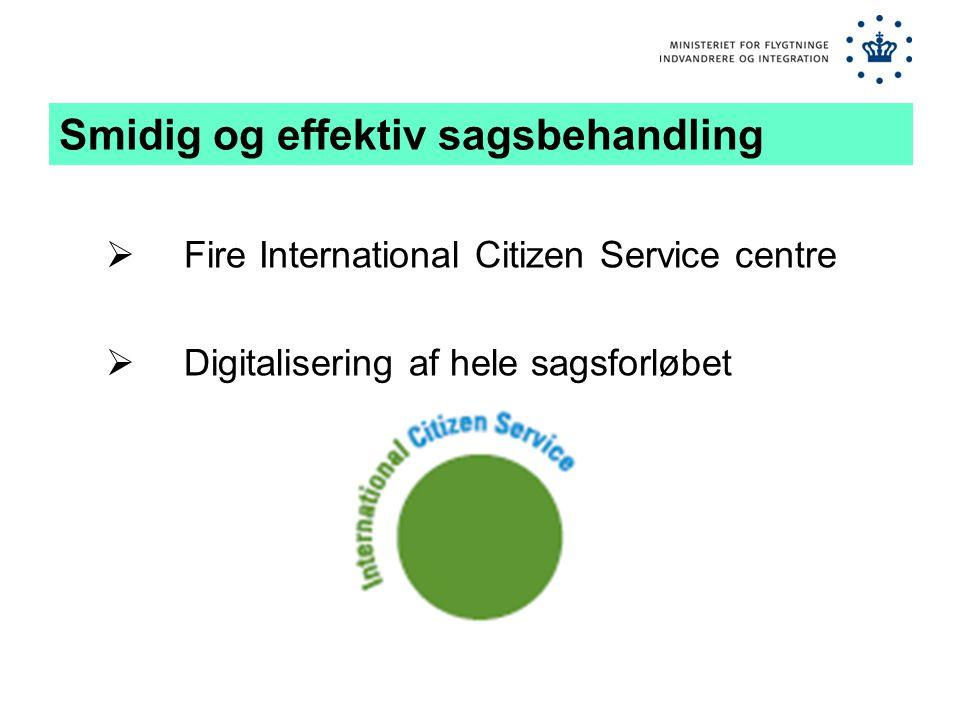 Smidig og effektiv sagsbehandling  Fire International Citizen Service centre  Digitalisering af hele sagsforløbet