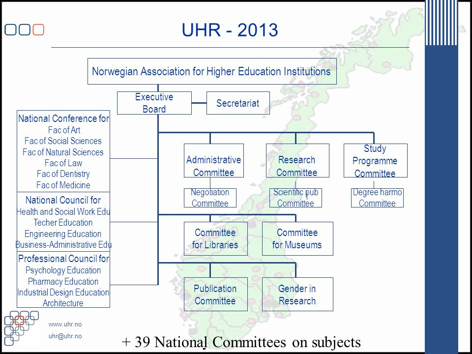 www.uhr.no uhr@uhr.no UHR - 2013 Norwegian Association for Higher Education Institutions Executive Board Secretariat National Conference for Fac of Art Fac of Social Sciences Fac of Natural Sciences Fac of Law Fac of Dentistry Fac of Medicine National Council for Health and Social Work Edu Techer Education Engineering Education Business-Administrative Edu Professional Council for Psychology Education Pharmacy Education Industrial Design Education Architecture Administrative Committee Research Committee Study Programme Committee Scientific pub Committee for Libraries Committee for Museums Publication Committee Gender in Research Negotiation Committee + 39 National Committees on subjects Degree harmo Committee