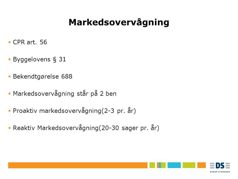 Tekstslide i punktform Rubrik, helst 1 linje Brug Forøg/Formindsk indryk for at få de forskellige niveauer frem Markedsovervågning  CPR art.