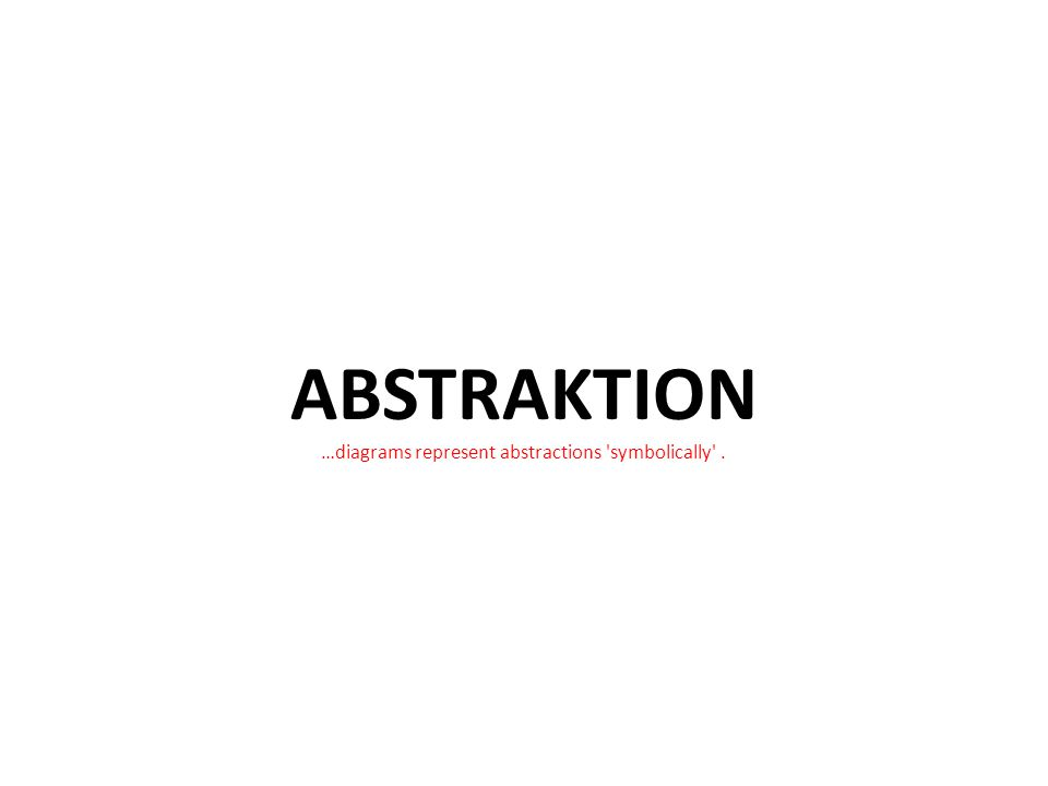 ABSTRAKTION …diagrams represent abstractions symbolically .