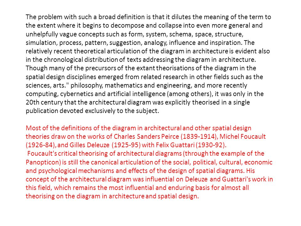 The problem with such a broad definition is that it dilutes the meaning of the term to the extent where it begins to decompose and collapse into even more general and unhelpfully vague concepts such as form, system, schema, space, structure, simulation, process, pattern, suggestion, analogy, influence and inspiration.
