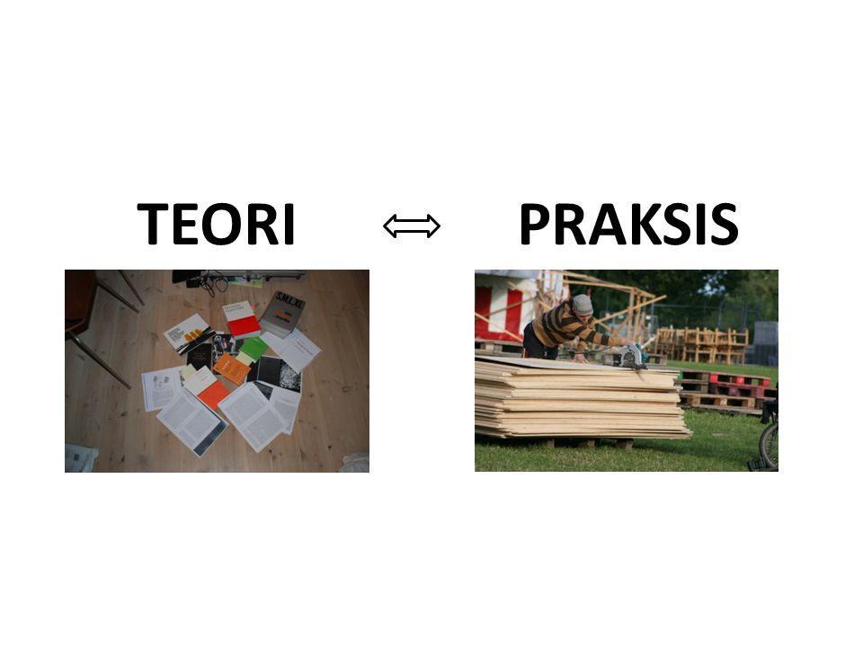 TEORI PRAKSIS