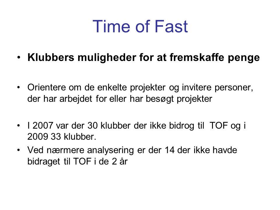 Time of Fast •Klubbers muligheder for at fremskaffe penge •Orientere om de enkelte projekter og invitere personer, der har arbejdet for eller har besøgt projekter •I 2007 var der 30 klubber der ikke bidrog til TOF og i 2009 33 klubber.