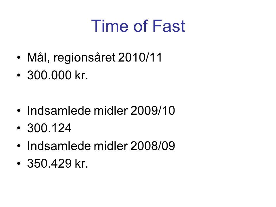 Time of Fast •Mål, regionsåret 2010/11 •300.000 kr.