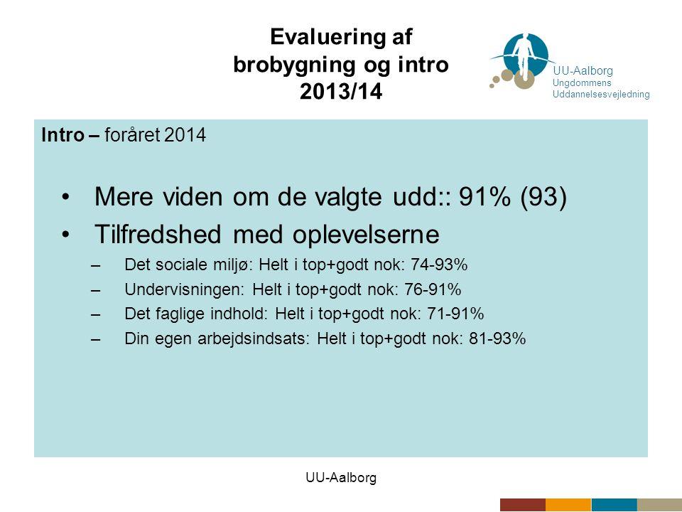 UU-Aalborg Evaluering af brobygning og intro 2013/14 Intro – foråret 2014 •Mere viden om de valgte udd:: 91% (93) •Tilfredshed med oplevelserne –Det sociale miljø: Helt i top+godt nok: 74-93% –Undervisningen: Helt i top+godt nok: 76-91% –Det faglige indhold: Helt i top+godt nok: 71-91% –Din egen arbejdsindsats: Helt i top+godt nok: 81-93% UU-Aalborg Ungdommens Uddannelsesvejledning