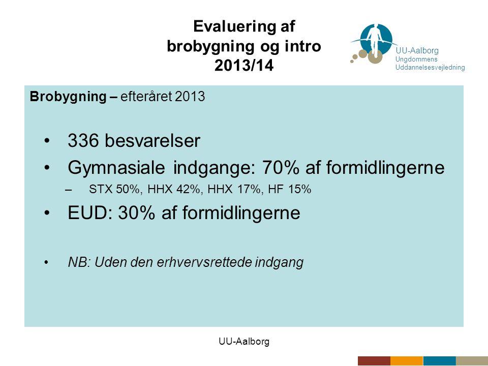UU-Aalborg Evaluering af brobygning og intro 2013/14 Brobygning – efteråret 2013 •336 besvarelser •Gymnasiale indgange: 70% af formidlingerne –STX 50%, HHX 42%, HHX 17%, HF 15% •EUD: 30% af formidlingerne •NB: Uden den erhvervsrettede indgang UU-Aalborg Ungdommens Uddannelsesvejledning