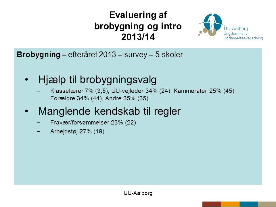 UU-Aalborg Evaluering af brobygning og intro 2013/14 Brobygning – efteråret 2013 – survey – 5 skoler •Hjælp til brobygningsvalg –Klasselærer 7% (3,5), UU-vejleder 34% (24), Kammerater 25% (45) Forældre 34% (44), Andre 35% (35) •Manglende kendskab til regler –Fravær/forsømmelser 23% (22) –Arbejdstøj 27% (19) UU-Aalborg Ungdommens Uddannelsesvejledning