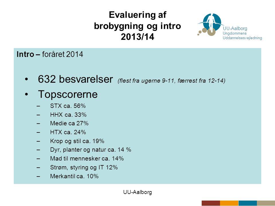 UU-Aalborg Evaluering af brobygning og intro 2013/14 Intro – foråret 2014 •632 besvarelser (flest fra ugerne 9-11, færrest fra 12-14) •Topscorerne –STX ca.