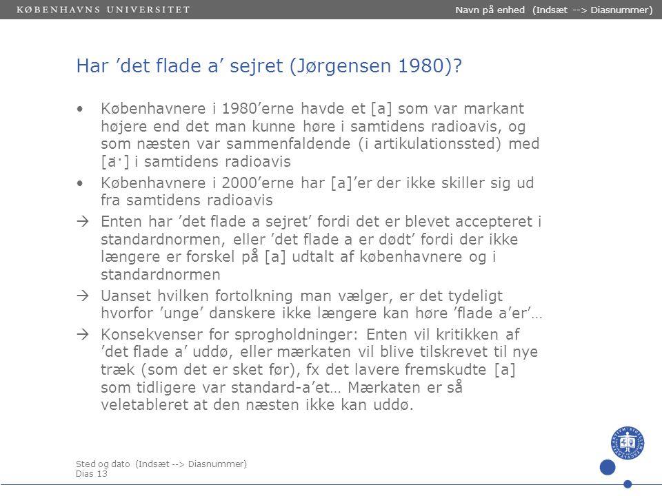 Sted og dato (Indsæt --> Diasnummer) Dias 12 Sammenlignet med københavnsk Navn på enhed (Indsæt --> Diasnummer) Radioavisens mandlige talere 1956-2010 sml.