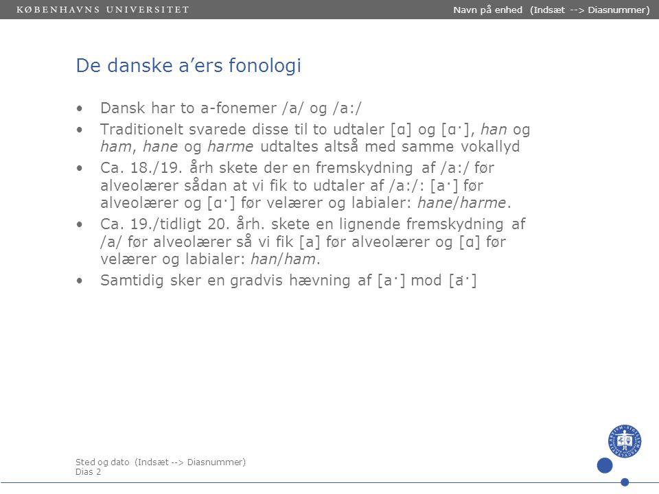 Sted og dato (Indsæt --> Diasnummer) Dias 1 Navn på enhed (Indsæt --> Diasnummer) Vil de prøve at sige A.