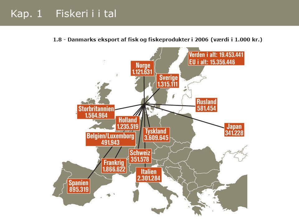 1.8 - Danmarks eksport af fisk og fiskeprodukter i 2006 (værdi i 1.000 kr.)