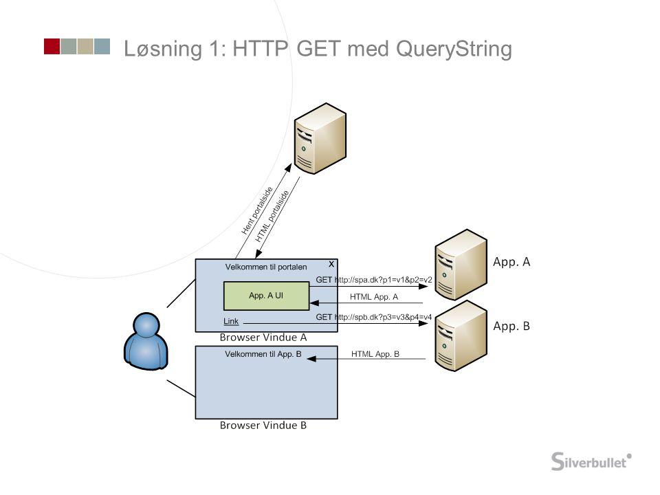 Løsning 1: HTTP GET med QueryString
