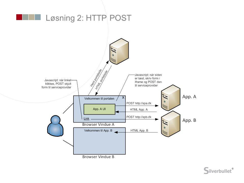Løsning 2: HTTP POST