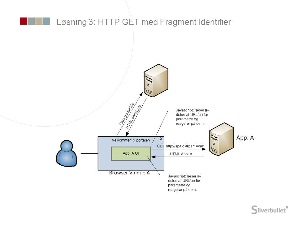 Løsning 3: HTTP GET med Fragment Identifier