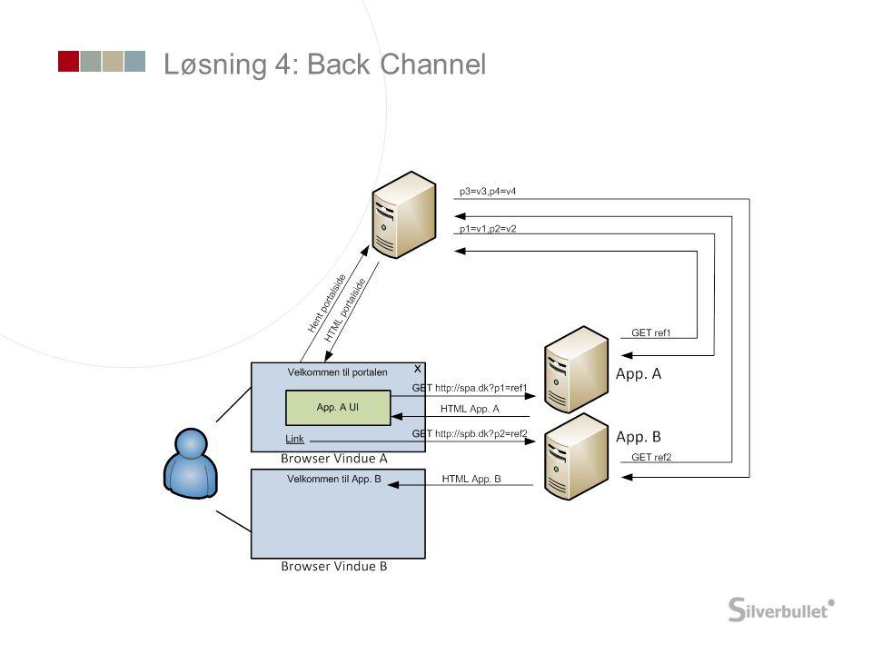 Løsning 4: Back Channel