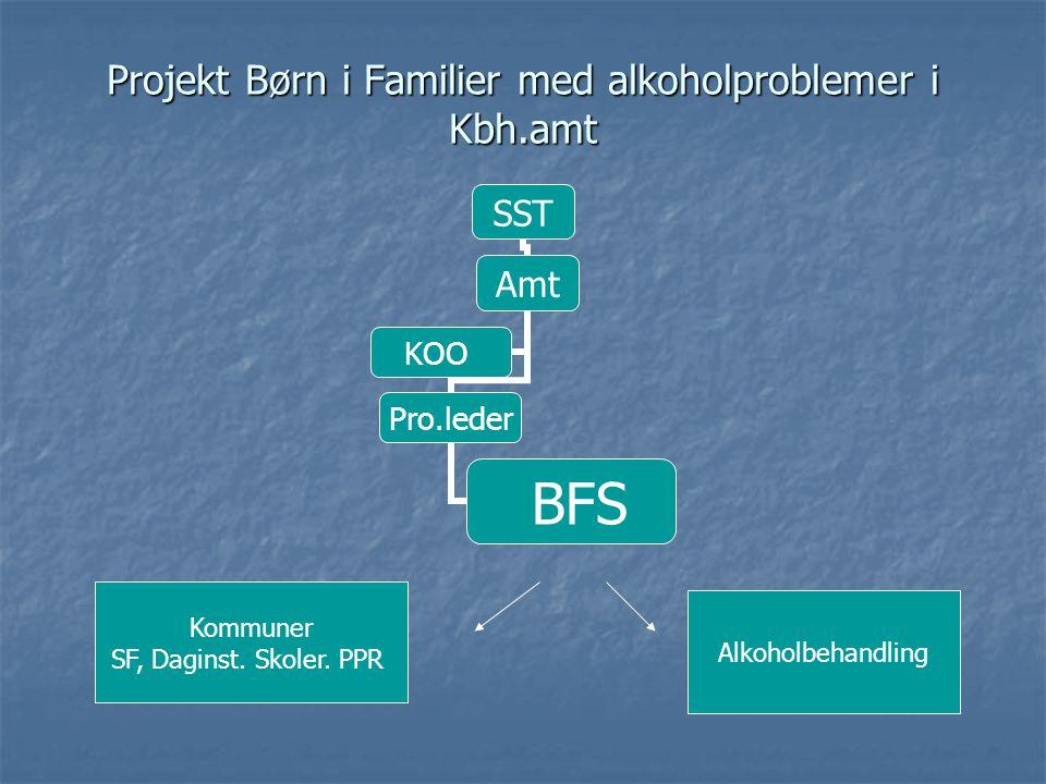 Projekt Børn i Familier med alkoholproblemer i Kbh.amt SST Amt Pro.leder BFS KOO Kommuner SF, Daginst.