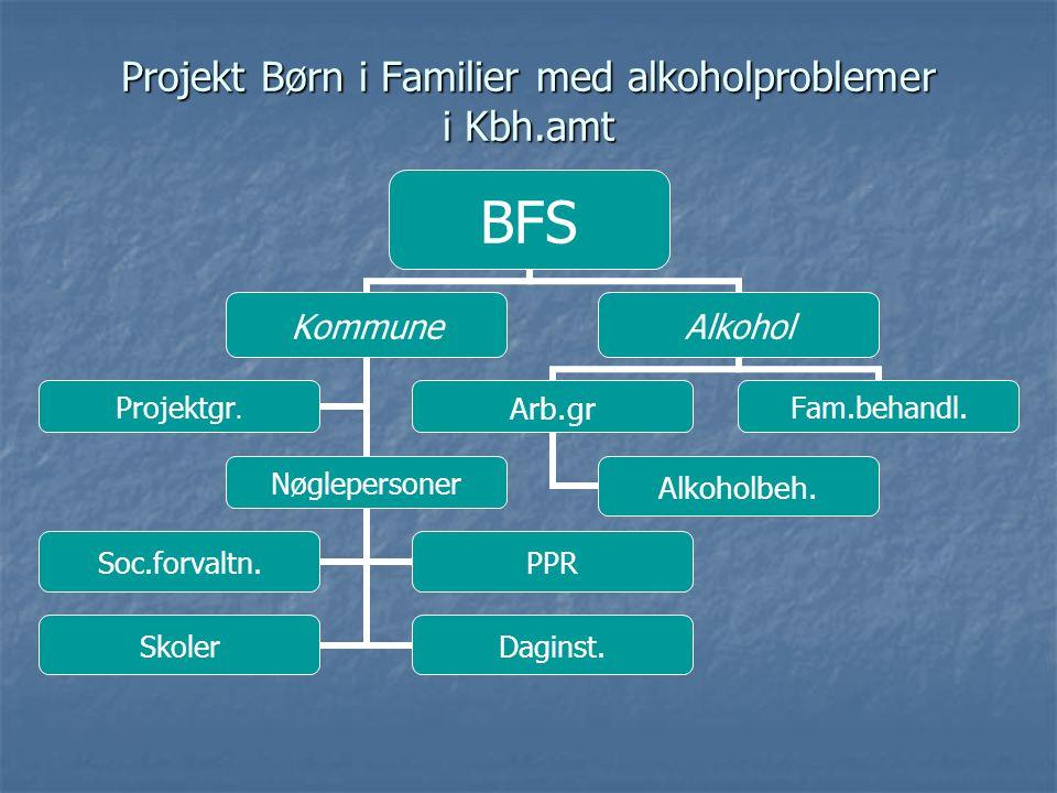 Projekt Børn i Familier med alkoholproblemer i Kbh.amt BFS Kommune Nøglepersoner Soc.forvaltn.PPR SkolerDaginst.