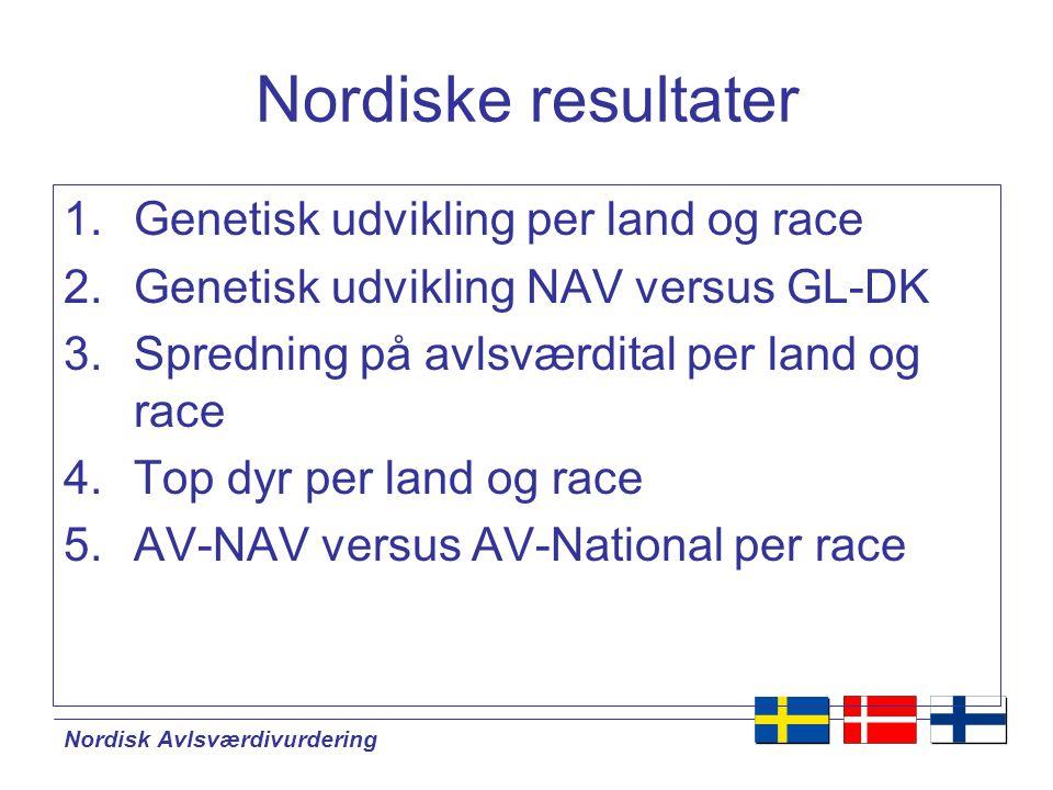 Nordisk Avlsværdivurdering Nordiske resultater 1.Genetisk udvikling per land og race 2.Genetisk udvikling NAV versus GL-DK 3.Spredning på avlsværdital per land og race 4.Top dyr per land og race 5.AV-NAV versus AV-National per race