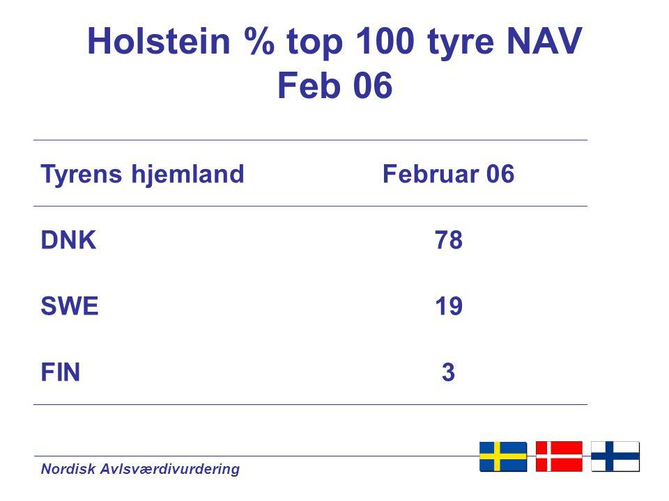 Nordisk Avlsværdivurdering Holstein % top 100 tyre NAV Feb 06 Tyrens hjemlandFebruar 06 DNK78 SWE19 FIN3