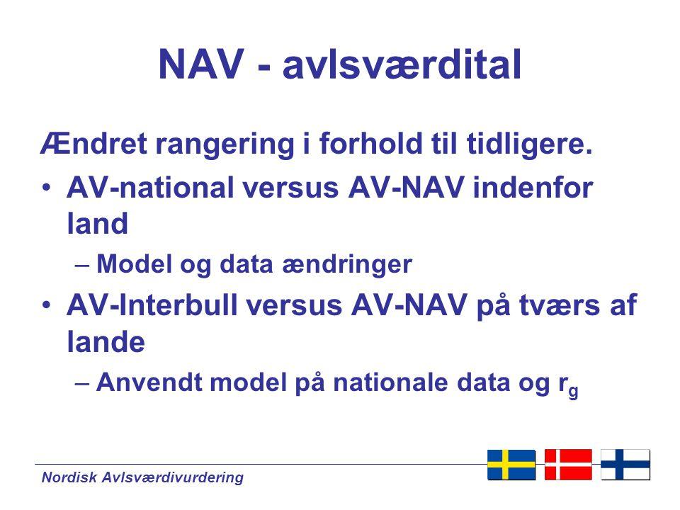 Nordisk Avlsværdivurdering NAV - avlsværdital Ændret rangering i forhold til tidligere.