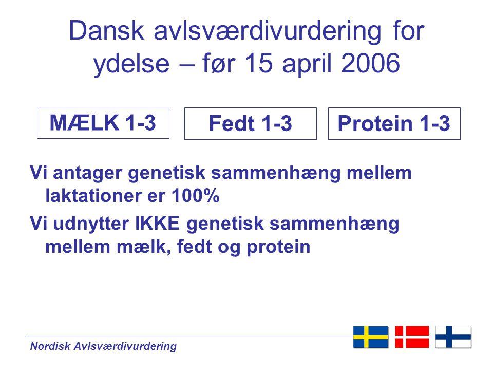 Nordisk Avlsværdivurdering Dansk avlsværdivurdering for ydelse – før 15 april 2006 Vi antager genetisk sammenhæng mellem laktationer er 100% Vi udnytter IKKE genetisk sammenhæng mellem mælk, fedt og protein Fedt 1-3 MÆLK 1-3 Protein 1-3