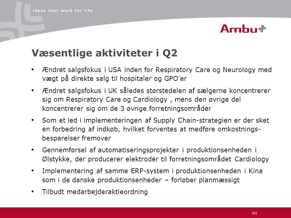 (9) Væsentlige aktiviteter i Q2 • Ændret salgsfokus i USA inden for Respiratory Care og Neurology med vægt på direkte salg til hospitaler og GPO er • Ændret salgsfokus i UK således størstedelen af sælgerne koncentrerer sig om Respiratory Care og Cardiology, mens den øvrige del koncentrerer sig om de 3 øvrige forretningsområder • Som et led i implementeringen af Supply Chain-strategien er der sket en forbedring af indkøb, hvilket forventes at medføre omkostnings- besparelser fremover • Gennemførsel af automatiseringsprojekter i produktionsenheden i Ølstykke, der producerer elektroder til forretningsområdet Cardiology • Implementering af samme ERP-system i produktionsenheden i Kina som i de danske produktionsenheder – forløber planmæssigt • Tilbudt medarbejderaktieordning