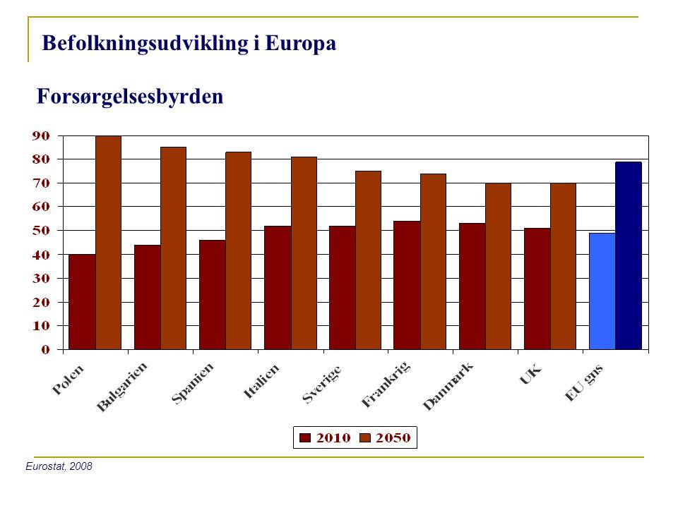 Befolkningsudvikling i Europa Forsørgelsesbyrden Eurostat, 2008