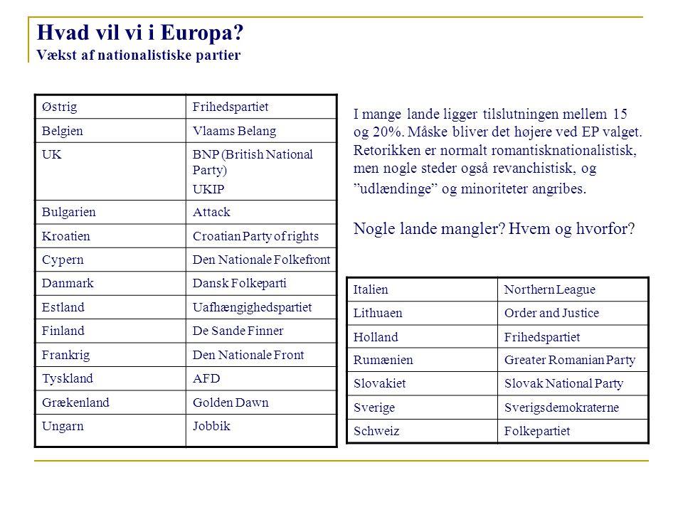 Hvad vil vi i Europa.