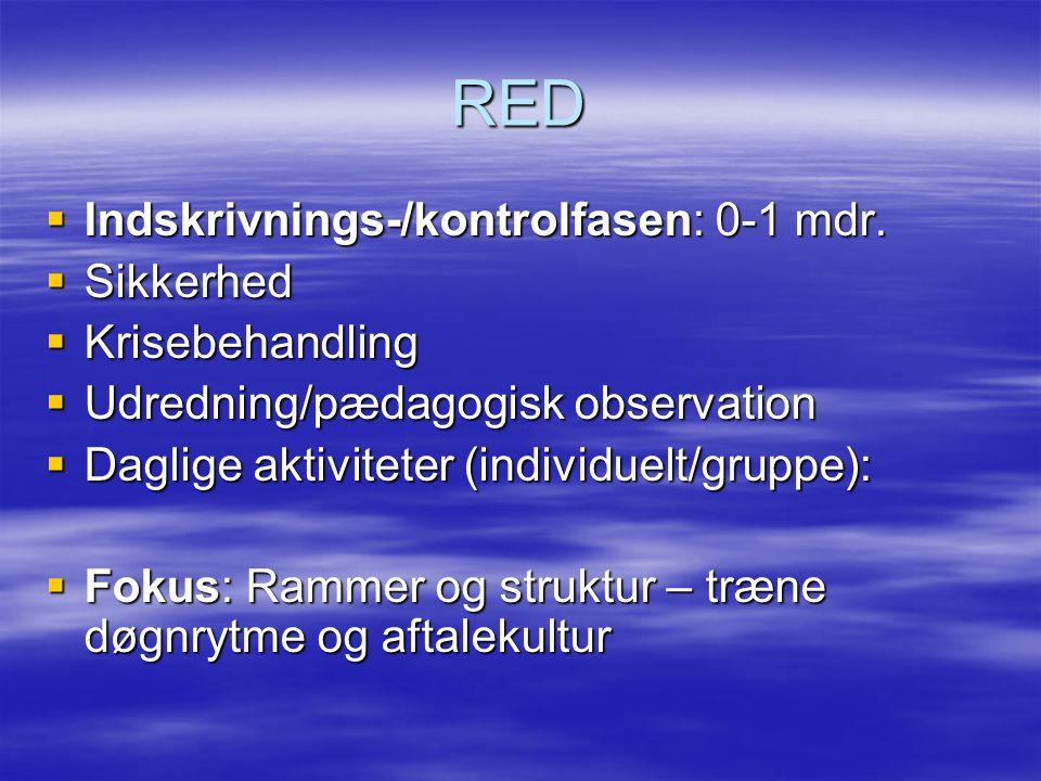 RED  Indskrivnings-/kontrolfasen: 0-1 mdr.