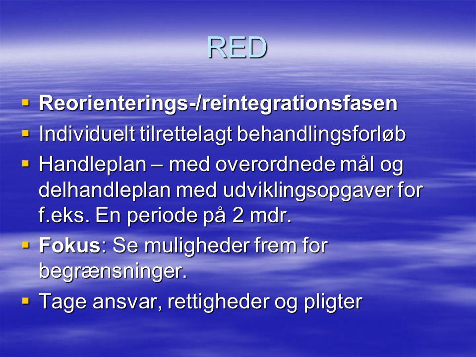 RED  Reorienterings-/reintegrationsfasen  Individuelt tilrettelagt behandlingsforløb  Handleplan – med overordnede mål og delhandleplan med udviklingsopgaver for f.eks.