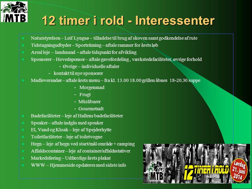 RoldSkovMTB Løbsafvikling 12 timer i Rold8. Januar 2014