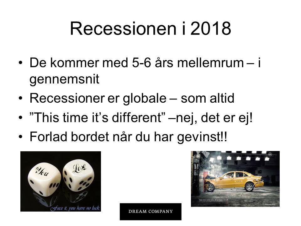 Recessionen i 2018 •De kommer med 5-6 års mellemrum – i gennemsnit •Recessioner er globale – som altid • This time it's different –nej, det er ej.