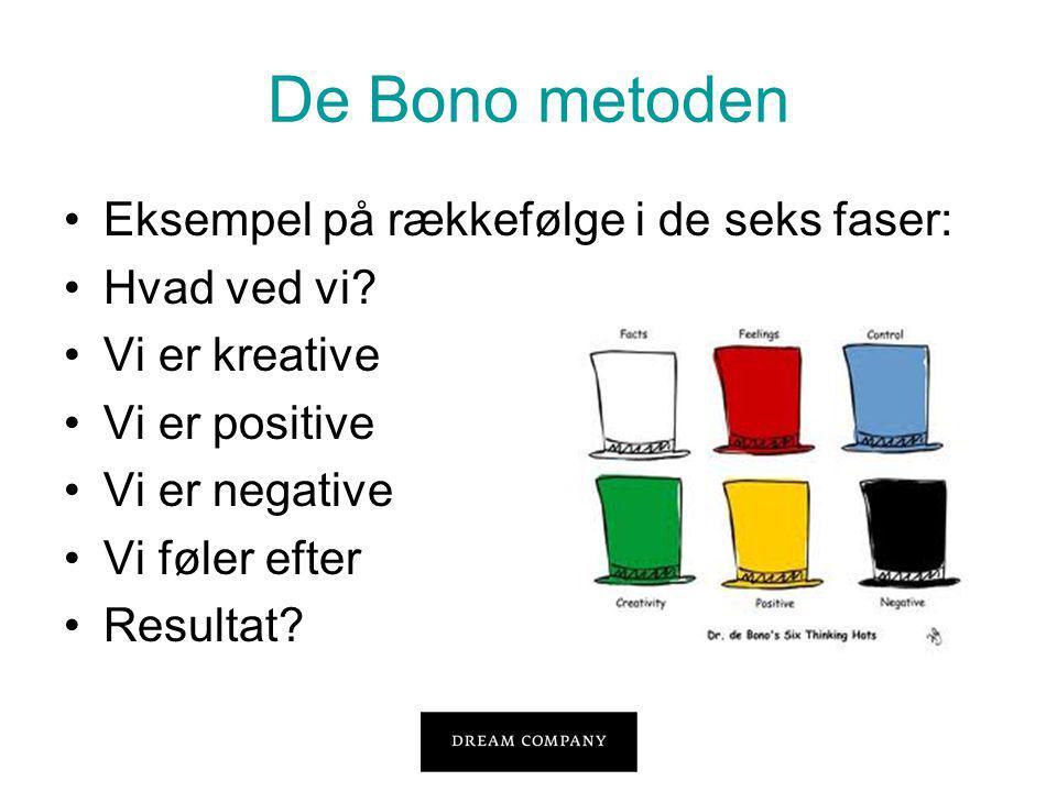 De Bono metoden •Eksempel på rækkefølge i de seks faser: •Hvad ved vi.
