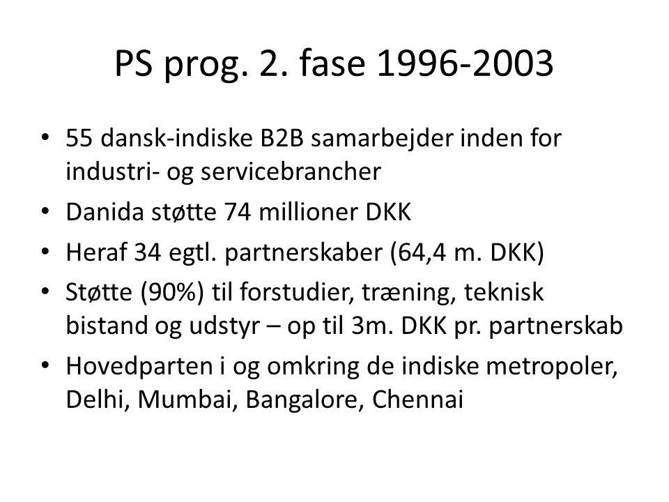 PS prog. 2.