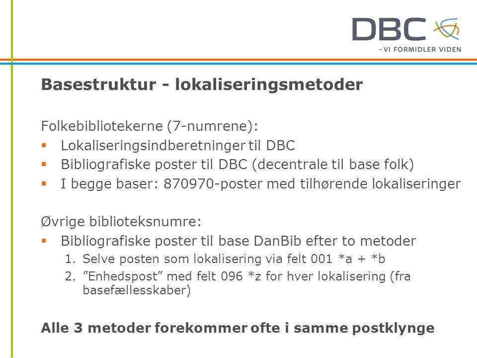 Basestruktur - lokaliseringsmetoder Folkebibliotekerne (7-numrene):  Lokaliseringsindberetninger til DBC  Bibliografiske poster til DBC (decentrale til base folk)  I begge baser: 870970-poster med tilhørende lokaliseringer Øvrige biblioteksnumre:  Bibliografiske poster til base DanBib efter to metoder 1.Selve posten som lokalisering via felt 001 *a + *b 2. Enhedspost med felt 096 *z for hver lokalisering (fra basefællesskaber) Alle 3 metoder forekommer ofte i samme postklynge