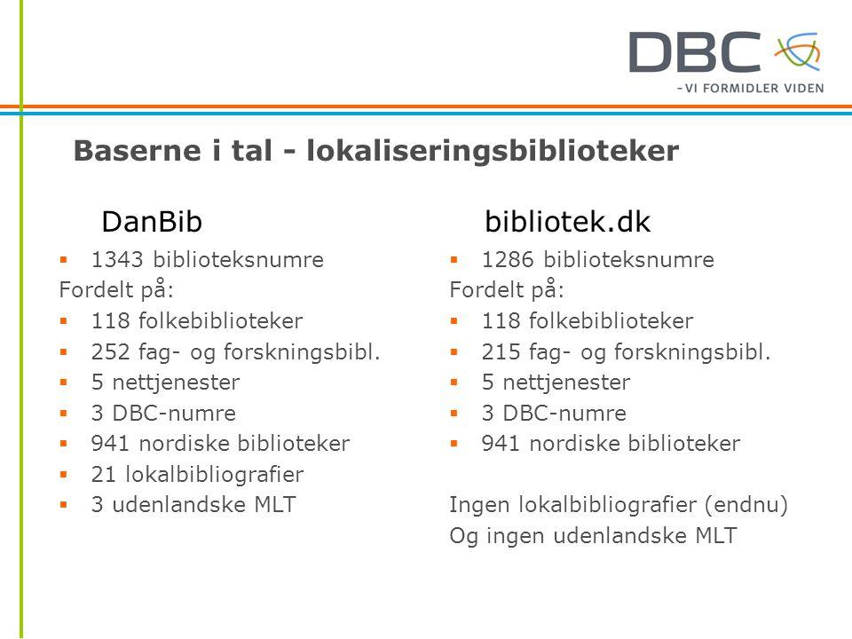 Baserne i tal - lokaliseringsbiblioteker  1343 biblioteksnumre Fordelt på:  118 folkebiblioteker  252 fag- og forskningsbibl.