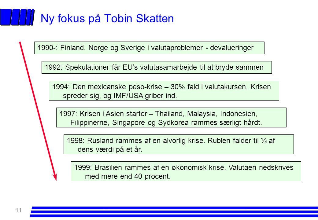 11 Ny fokus på Tobin Skatten 1990-: Finland, Norge og Sverige i valutaproblemer - devalueringer 1992: Spekulationer får EU's valutasamarbejde til at bryde sammen 1994: Den mexicanske peso-krise – 30% fald i valutakursen.