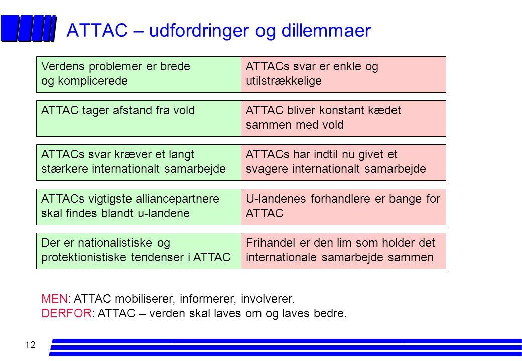 12 ATTAC – udfordringer og dillemmaer Verdens problemer er brede og komplicerede ATTACs svar er enkle og utilstrækkelige ATTACs svar kræver et langt stærkere internationalt samarbejde ATTACs har indtil nu givet et svagere internationalt samarbejde ATTACs vigtigste alliancepartnere skal findes blandt u-landene U-landenes forhandlere er bange for ATTAC Der er nationalistiske og protektionistiske tendenser i ATTAC Frihandel er den lim som holder det internationale samarbejde sammen MEN: ATTAC mobiliserer, informerer, involverer.