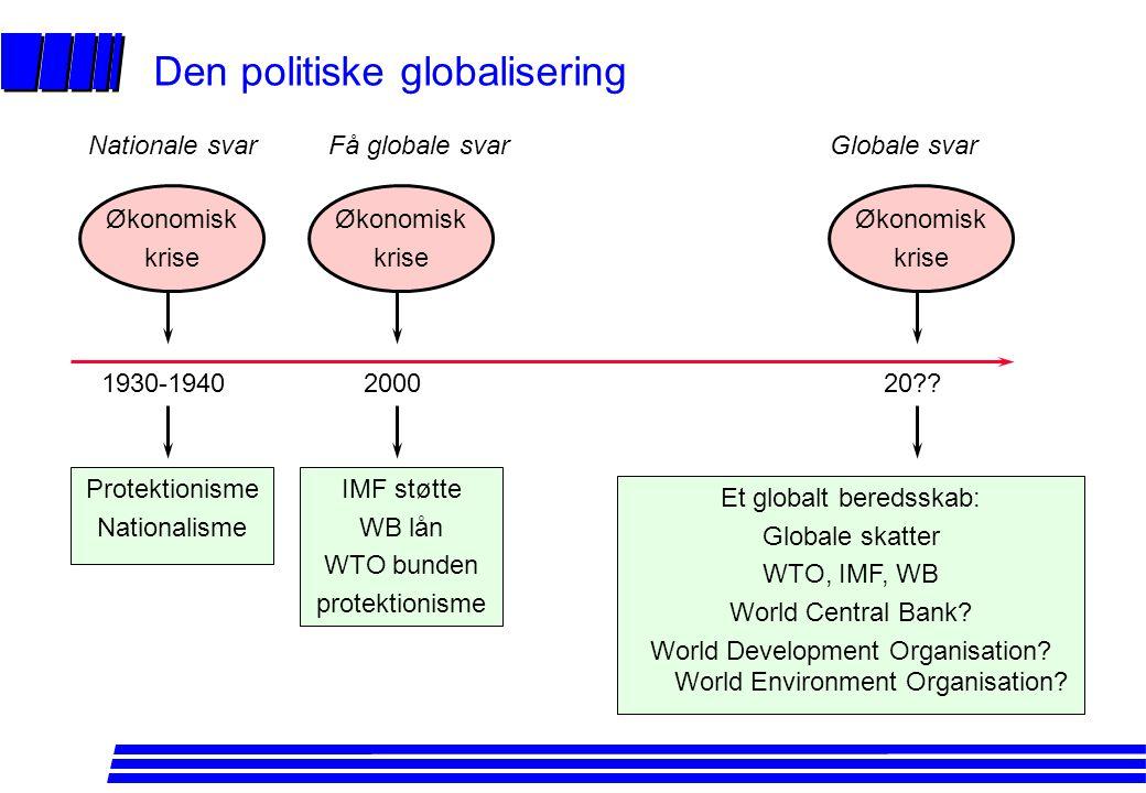Den politiske globalisering Økonomisk krise Protektionisme Nationalisme 1930-1940 Nationale svar Økonomisk krise IMF støtte WB lån WTO bunden protektionisme 2000 Få globale svar Økonomisk krise Et globalt beredsskab: Globale skatter WTO, IMF, WB World Central Bank.
