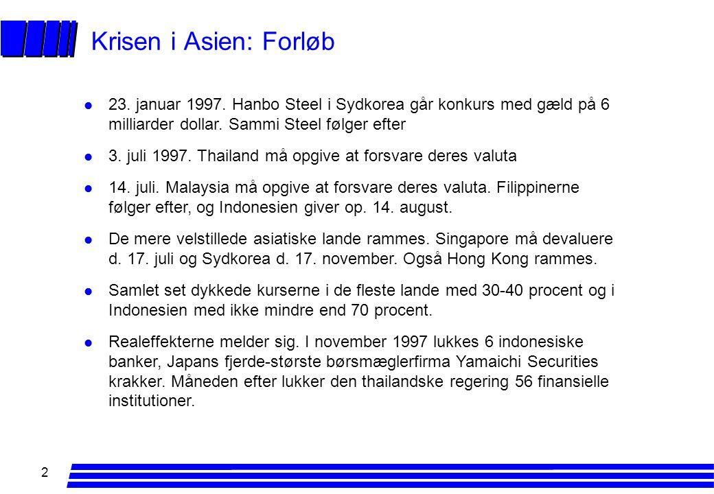 2 Krisen i Asien: Forløb l 23. januar 1997.