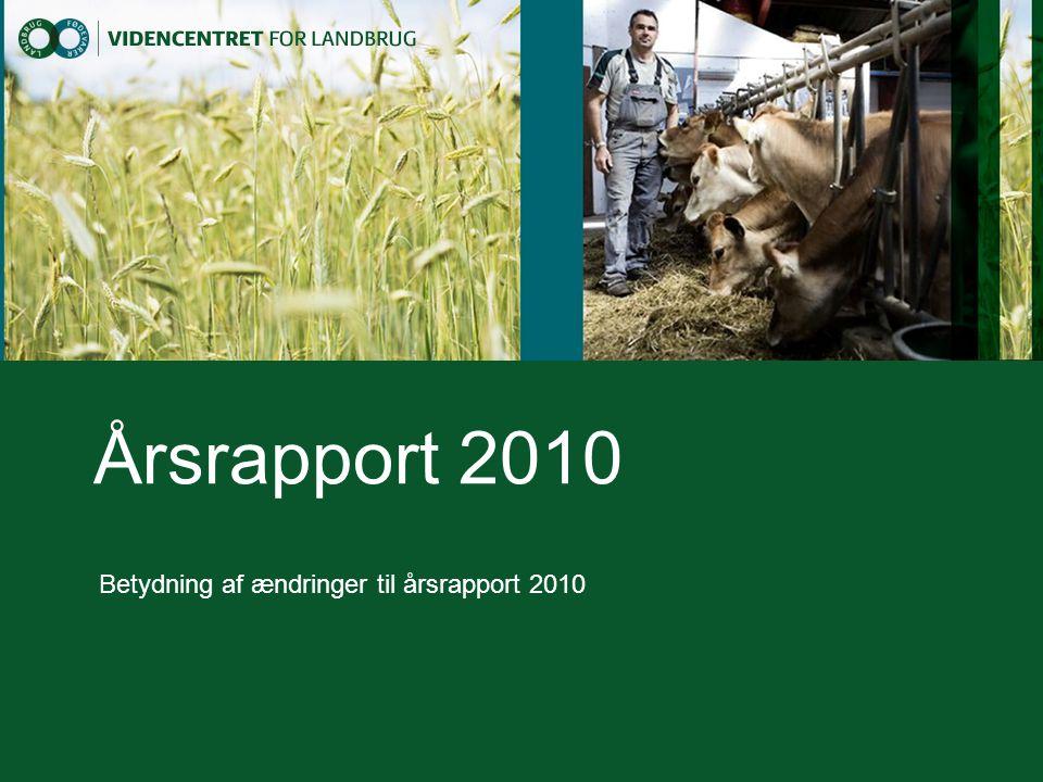 Årsrapport 2010 Betydning af ændringer til årsrapport 2010