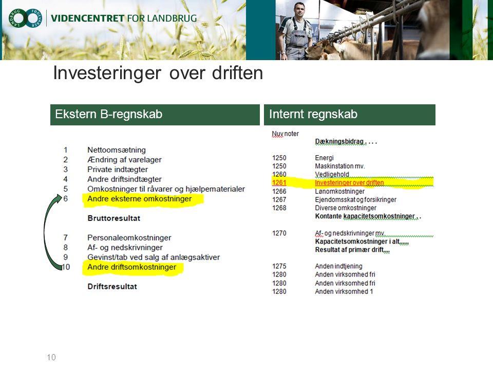 Investeringer over driften 10 Ekstern B-regnskabInternt regnskab