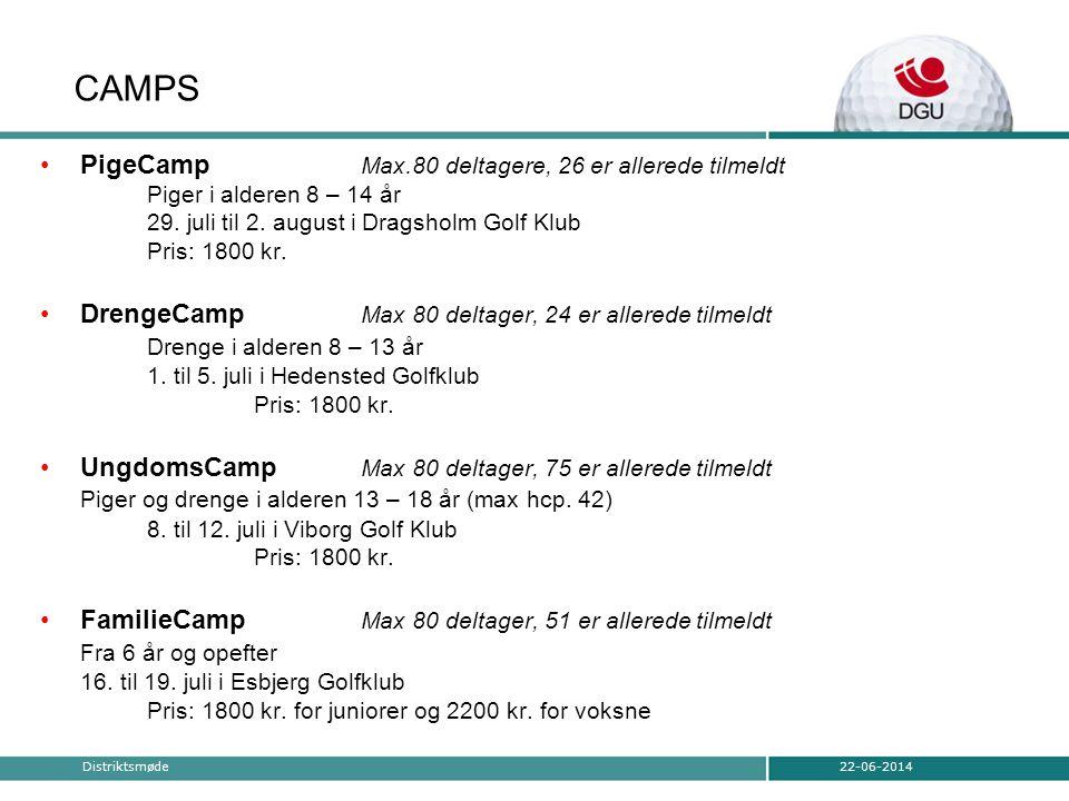 Distriktsmøde •PigeCamp Max.80 deltagere, 26 er allerede tilmeldt Piger i alderen 8 – 14 år 29.