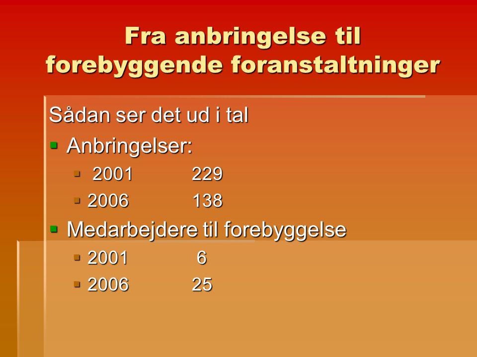 Fra anbringelse til forebyggende foranstaltninger Sådan ser det ud i tal  Anbringelser:  2001229  2006138  Medarbejdere til forebyggelse  2001 6  200625