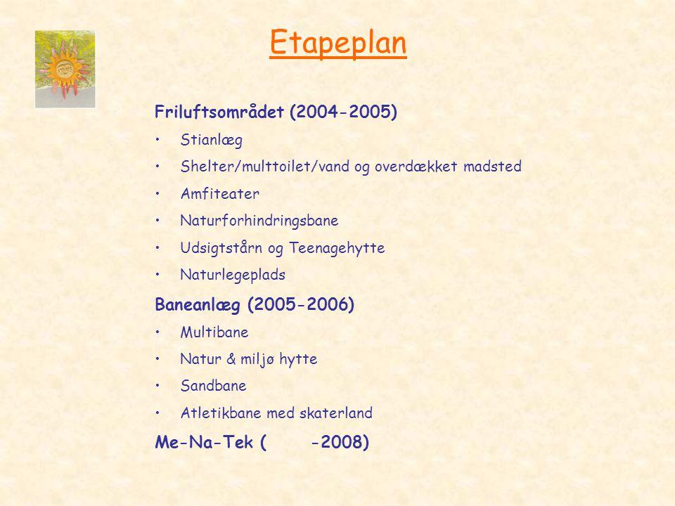 Etapeplan Friluftsområdet (2004-2005) •Stianlæg •Shelter/multtoilet/vand og overdækket madsted •Amfiteater •Naturforhindringsbane •Udsigtstårn og Teenagehytte •Naturlegeplads Baneanlæg (2005-2006) •Multibane •Natur & miljø hytte •Sandbane •Atletikbane med skaterland Me-Na-Tek ( -2008)