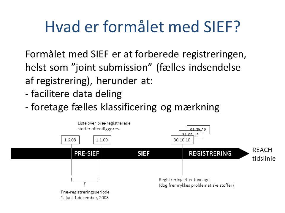 PRE-SIEF REACH tidslinie SIEF REGISTRERING 1.6.081.1.09 31.05.18 31.05.13 30.10.10 Hvad er formålet med SIEF.