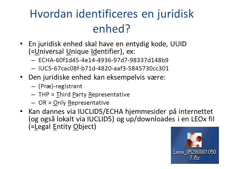 Hvordan identificeres en juridisk enhed.