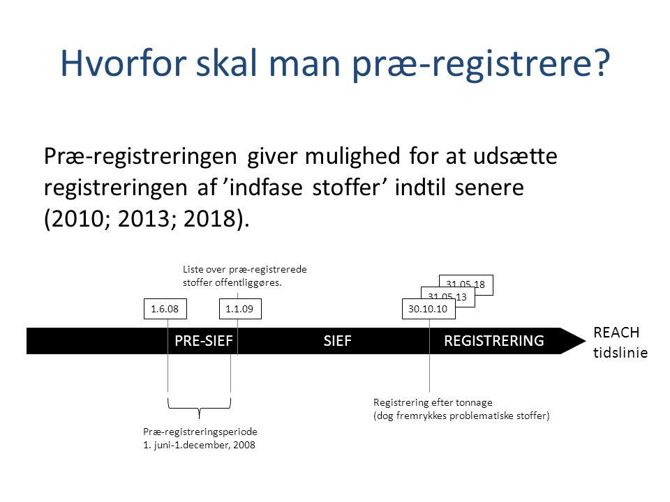 PRE-SIEF REACH tidslinie SIEF REGISTRERING 1.6.081.1.09 31.05.18 31.05.13 30.10.10 Hvorfor skal man præ-registrere.