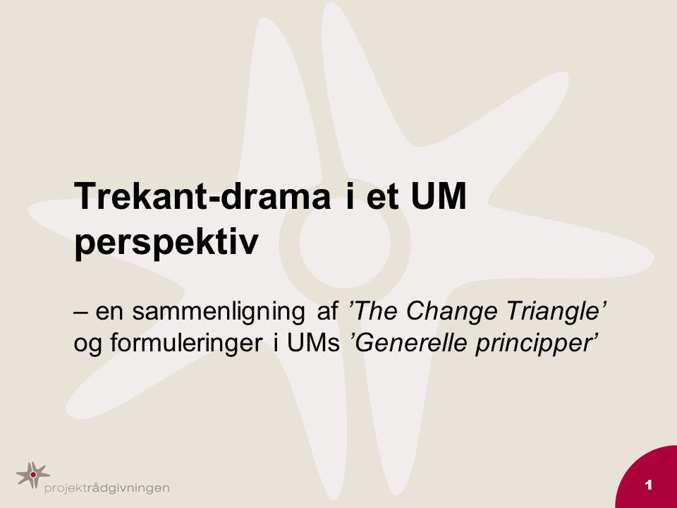1 Trekant-drama i et UM perspektiv – en sammenligning af 'The Change Triangle' og formuleringer i UMs 'Generelle principper'