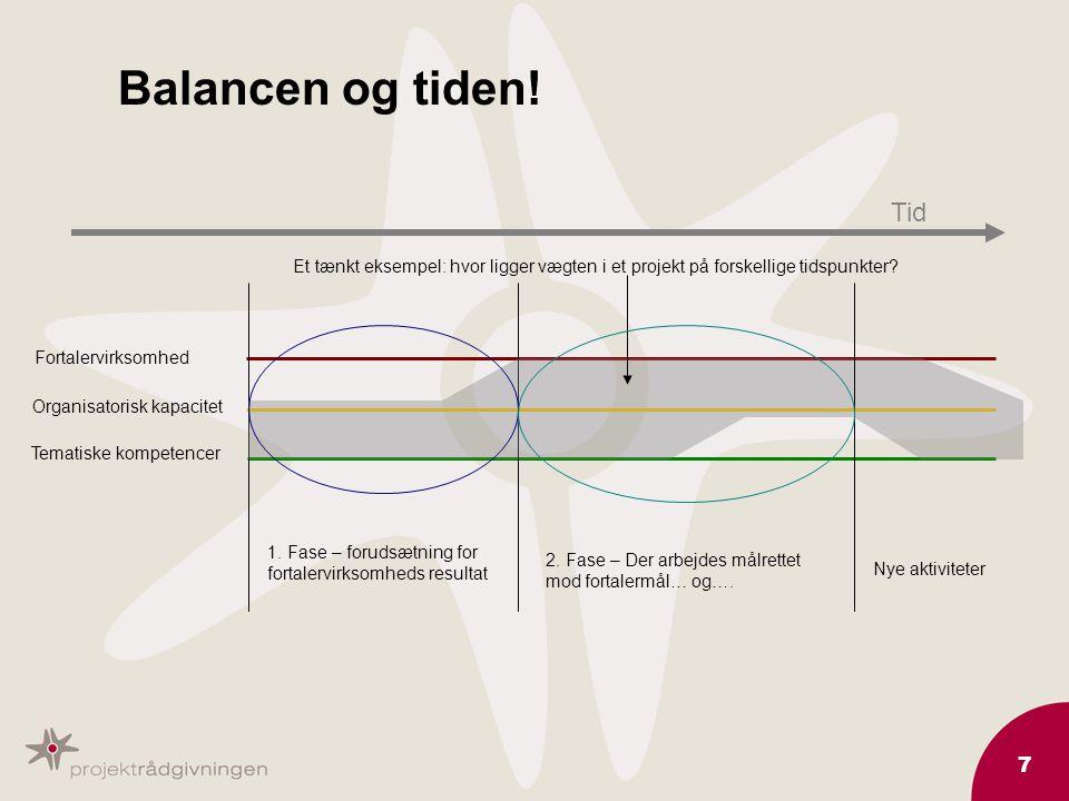 7 Balancen og tiden. Fortalervirksomhed Organisatorisk kapacitet Tematiske kompetencer 1.